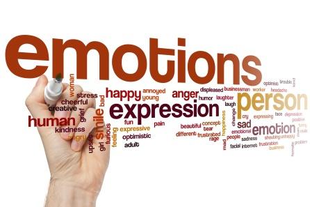 Emotions word cloud